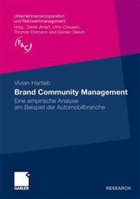 Brand Community Management