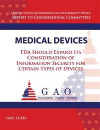 Medical Devices: FDA Should Expand Its Consideration of Information Security for Certain Types of Devices