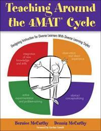 Teaching Around the 4mat Cycle