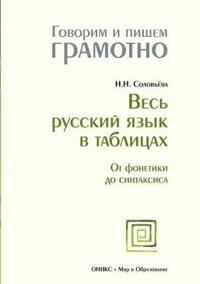 All Russian Language in Tables