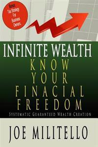 Know Your Financial Freedom: Systematic Guaranteed Wealth Creation
