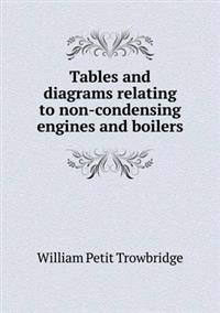 Tables and Diagrams Relating to Non-Condensing Engines and Boilers