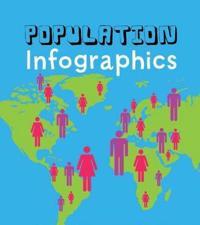 Population Infographics