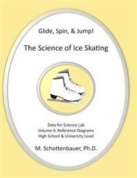 Glide, Spin, & Jump: The Science of Ice Skating: Volume 8: Data and Graphs for Science Lab: Reference Diagrams