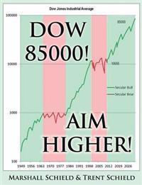 Dow 85000! Aim Higher!