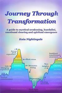 Journey Through Transformation: A Guide to Mystical Awakening, Kundalini, Emotional Clearing and Spiritual Emergence