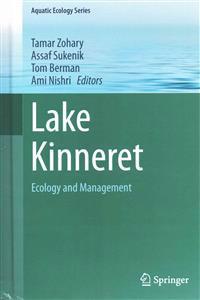 Lake Kinneret