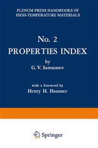Properties Index