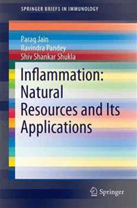 Inflammation: Natural Resources and Its Applications