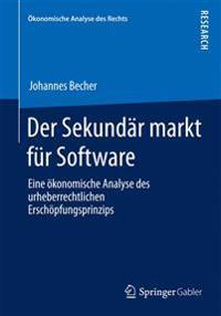 Der Sekundärmarkt Für Software