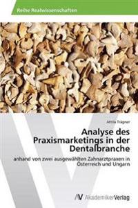 Analyse Des Praxismarketings in Der Dentalbranche
