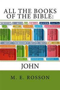 All the Books of the Bible: John