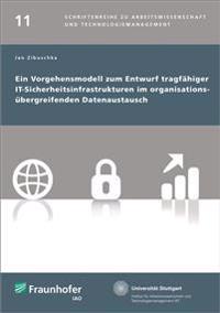 Ein Vorgehensmodell zum Entwurf tragfähiger IT-Sicherheitsinfrastrukturen im organisationsübergreifenden Datenaustausch.