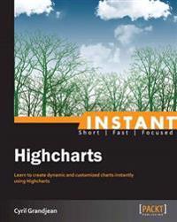 Instant Highcharts Starter