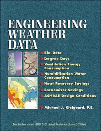 Engineering Weather Data