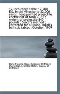12-Inch Range Table: 2,700 F.S. Initial Velocity to 22,000 Yards; Long Pointed Projectile Coeffici