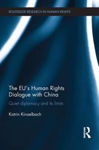 EU's Human Rights Dialogue with China