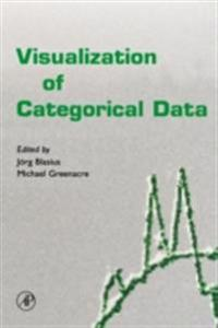Visualization of Categorical Data