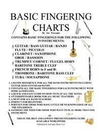 Basic Fingering Charts