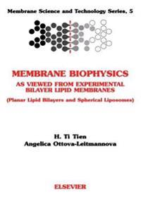 Membrane Biophysics: As Viewed from Experimental Bilayer Lipid Membranes