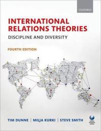 International Relations Theories