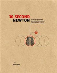 30-Second Newton