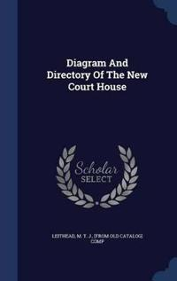 Diagram and Directory of the New Court House
