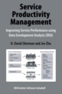 Service Productivity Management