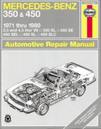 Mercedes-Benz 350 and 450 V8, 1971-1980