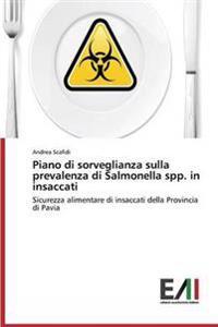 Piano Di Sorveglianza Sulla Prevalenza Di Salmonella Spp. in Insaccati