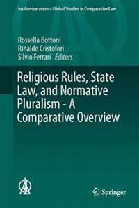 Religious Rules, State Law, and Normative Pluralism