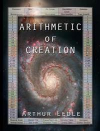 Arithmetic of Creation