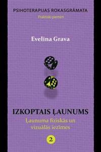 Izkoptais Launums: Launuma Fiziskas Un Vizualas Iezimes: Psihoterapijas Rokasgramata