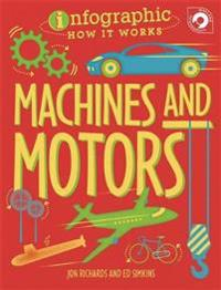 Infographic how it works: machines and motors
