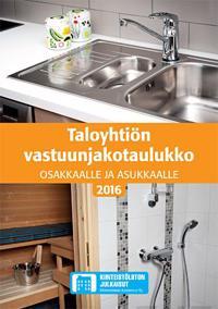 Taloyhtiön vastuunjakotaulukko 2016