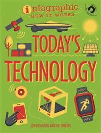 Infographic: how it works: todays technology