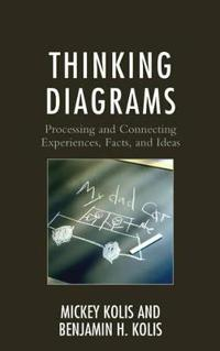 Thinking Diagrams