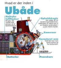 Hvad er der inden i ubåde