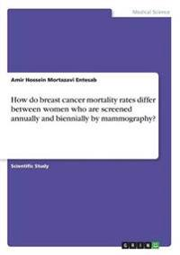 How Do Breast Cancer Mortality Rates Differ Between Women Who Are Screened Annually and Biennially by Mammography?