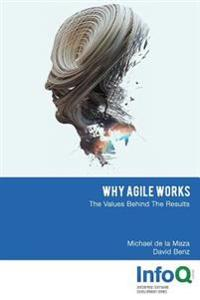 Why Agile Works