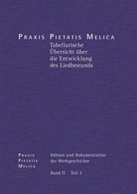 Johann Cruger: Praxis Pietatis Melica. Edition Und Dokumentation Der Werkgeschichte: Bd. II/2: Uberblick Uber Die Entwicklung Des Liedbestands