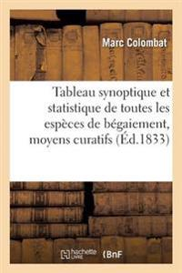 Tableau Synoptique Et Statistique de Toutes Les Especes de Begaiement: Et Des Moyens