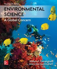 Environmental Science