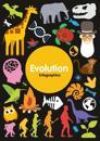 Evolution Infographics