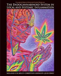 The Endocannabinoid System in Local and Systemic Inflammation