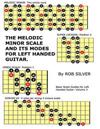 The Melodic Minor Scale and Its Modes for Left Handed Guitar