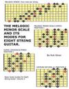 The Melodic Minor Scale and Its Modes for Eight String Guitar