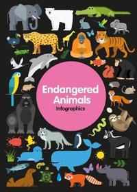 Endangered Animals Infographics