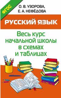 Russkij jazyk. Ves kurs nachalnoj shkoly v skhemakh i tablitsakh