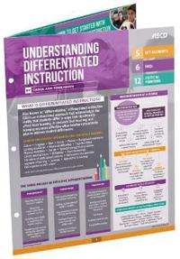 Understanding Differentiated Instruction (Quick Reference Guide)